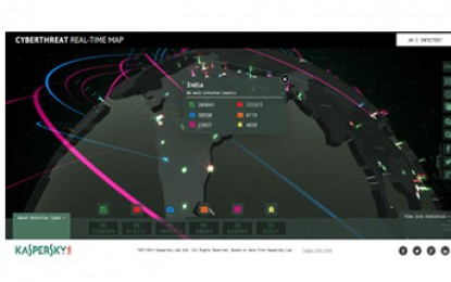 Cyberthreat Map hallmarked with 'Cutting Edge Project of the Week' courtesy, FWA and Adobe