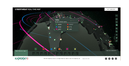 Cyberthreat Map