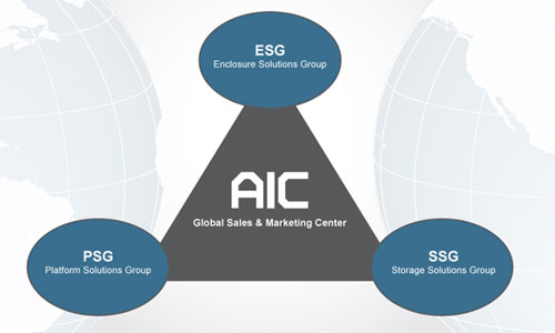 AIC releases two new RSC-1C and RSC-1R storage server chassis