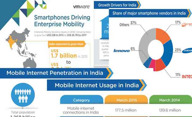 VMware Enrich Strategies of Business Mobility in APAC