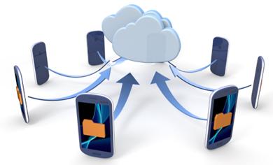 Hybrid Cloud computing virtual and augmented reality