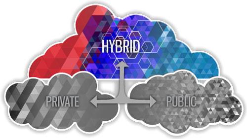 Ubiquitous Hybrid Cloud