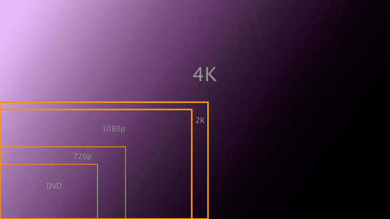 Eclipse of 4K by HDR