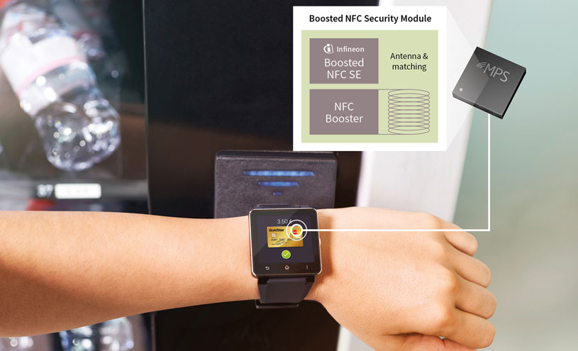 Infineon flaunts world smallest plug and play NFC security