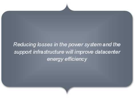 Reducing losses in the power system