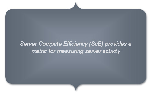 Server Compute Efficiency