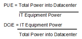 Total Power into Datacenter