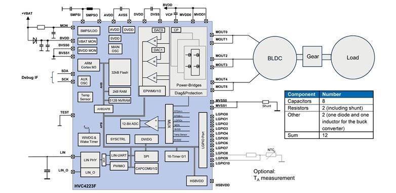 Principle circuit solution