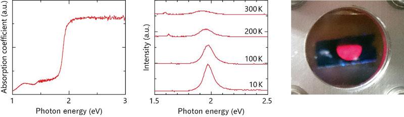 Figure 2. Optical