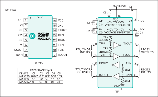 max220, max232, max232a pin configuration and typical operating circuit