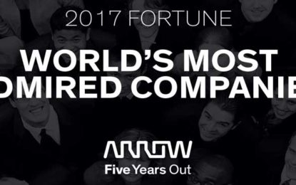 Arrow Electronics Named Again to FORTUNE's Most Admired Companies List