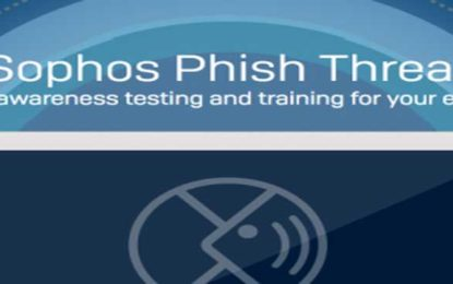 Sophos Advanced Phish Threat Attack Simulator Powers Analytics and Training to Stop Critical Attacks