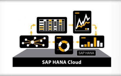 Enhanced SAP Cloud Platform Intelligently Connects People, Things and Businesses