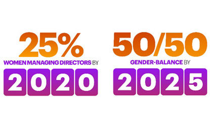 Accenture Embraces Gender Balanced Workforce by 2025