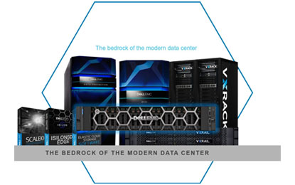Dell EMC PowerEdge 14G Servers