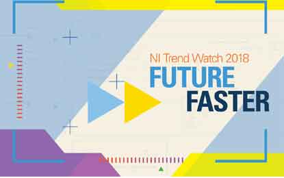 NI Trend Watch
