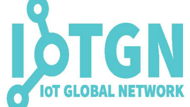 SAP Fortify Global