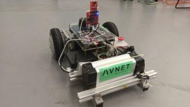 Avnet Xilinx Participates