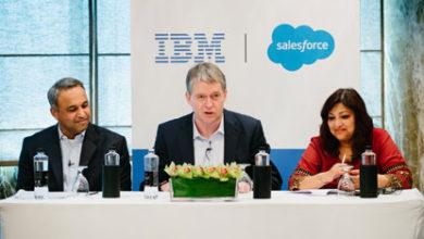 IBM BluewolfJointly