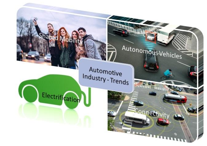 Autonomous Vehicles Trends NI
