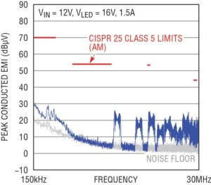 Fig 4a 8390_91A 04 EMI Peak Conducted - Low Freq