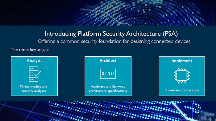 Platform Security Architecture