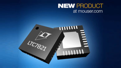 Mouser Avails Analog Devices