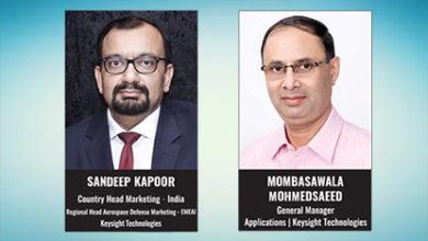 Sandeep Kapoor and Mombasawala Mohmedsaeed