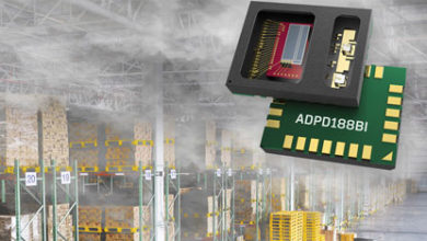 Analog Devices adi