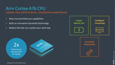 Arm Cortex A76 CPU
