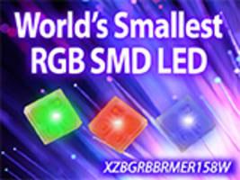 Smallest RGB