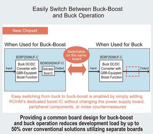 buck boost power