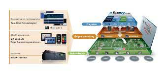 rectron semiconductor