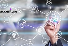 Accenture Future Systems