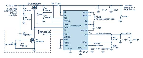 LTC3643 solution