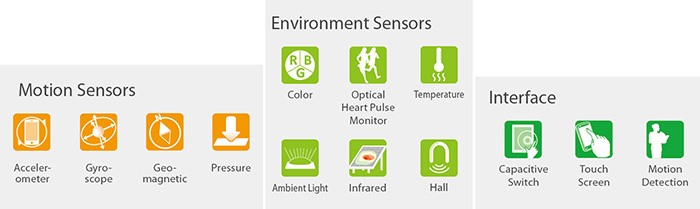 ROHM Sensor Device Lineup