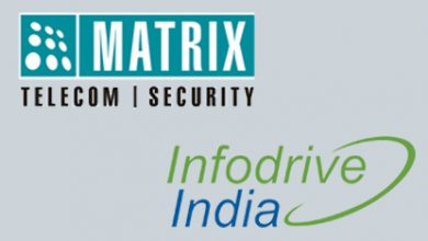 matrix telcom security