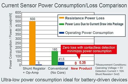 sensor power consumption