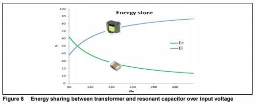 input voltage