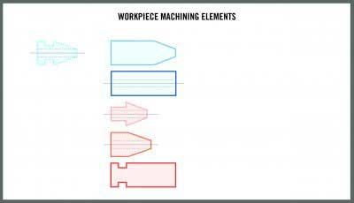 workpiece machining elements