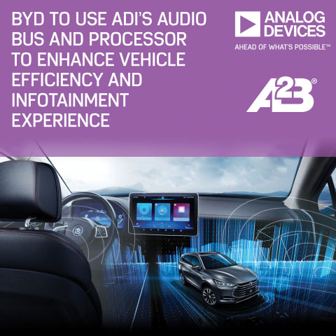 Audio Bus and Processor Technologies