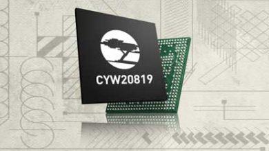 CYW20819