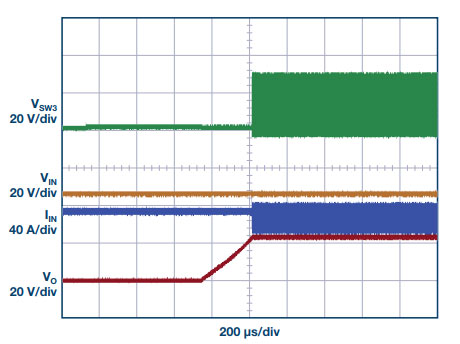 LTC7820 prebalance