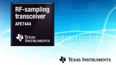 Texas Instruments RF-sampling transceivers