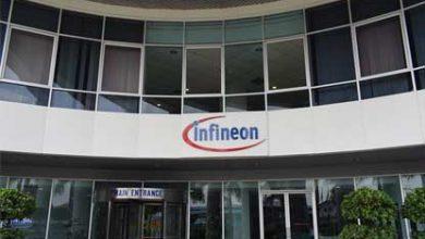 Infineon 2019 Revenue