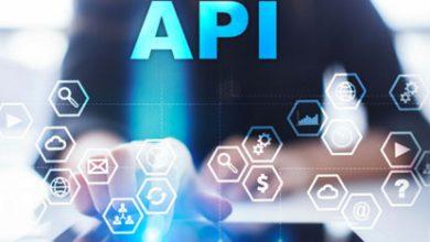 Telecom API Platform Market