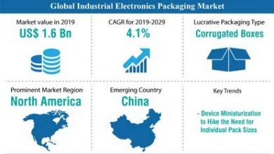 Global Industrial Electronics