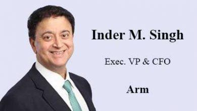 Inder M Singh