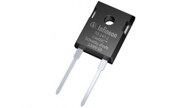 CoolSiC Schottky 1200 V G5 diode portfolio