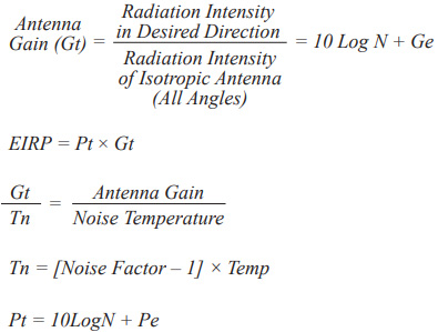 Radiation Intensity